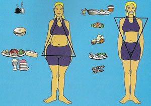 eat-more-lose-fat1